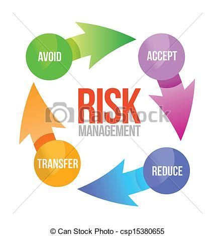Study of Recent Literature on Public Financial Management