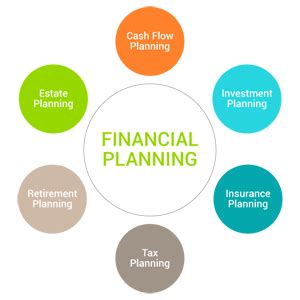 Literature review finance management